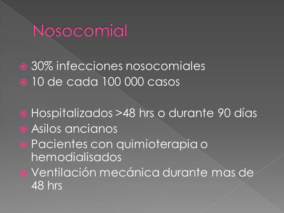 30% infecciones nosocomiales 10 de cada 100 000 casos Hospitalizados >48 hrs o durante 90 días Asilos ancianos Pacientes con quimioterapia o hemodialisados Ventilación mecánica durante mas de 48 hrs