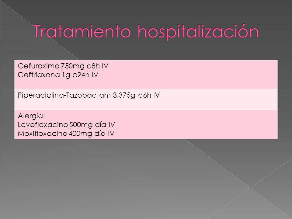 Cefuroxima 750mg c8h IV Ceftriaxona 1g c24h IV Piperaciclina-Tazobactam 3.375g c6h IV Alergia: Levofloxacino 500mg día IV Moxifloxacino 400mg día IV