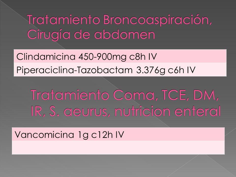 Clindamicina 450-900mg c8h IV Piperaciclina-Tazobactam 3.376g c6h IV Vancomicina 1g c12h IV