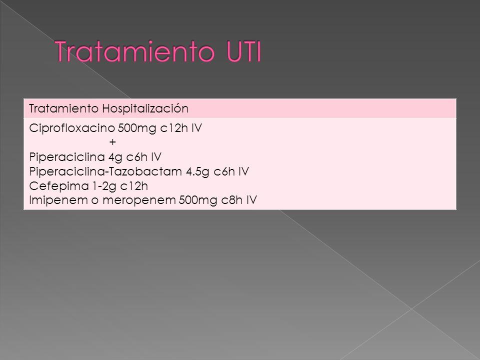 Tratamiento Hospitalización Ciprofloxacino 500mg c12h IV + Piperaciclina 4g c6h IV Piperaciclina-Tazobactam 4.5g c6h IV Cefepima 1-2g c12h Imipenem o meropenem 500mg c8h IV