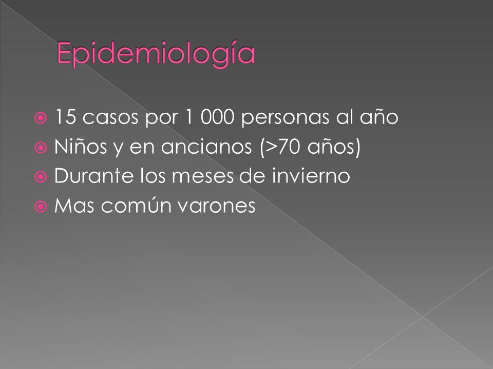 15 casos por 1 000 personas al año Niños y en ancianos (>70 años) Durante los meses de invierno Mas común varones