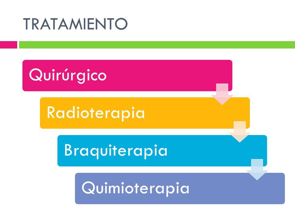 TRATAMIENTO QuirúrgicoRadioterapiaBraquiterapiaQuimioterapia