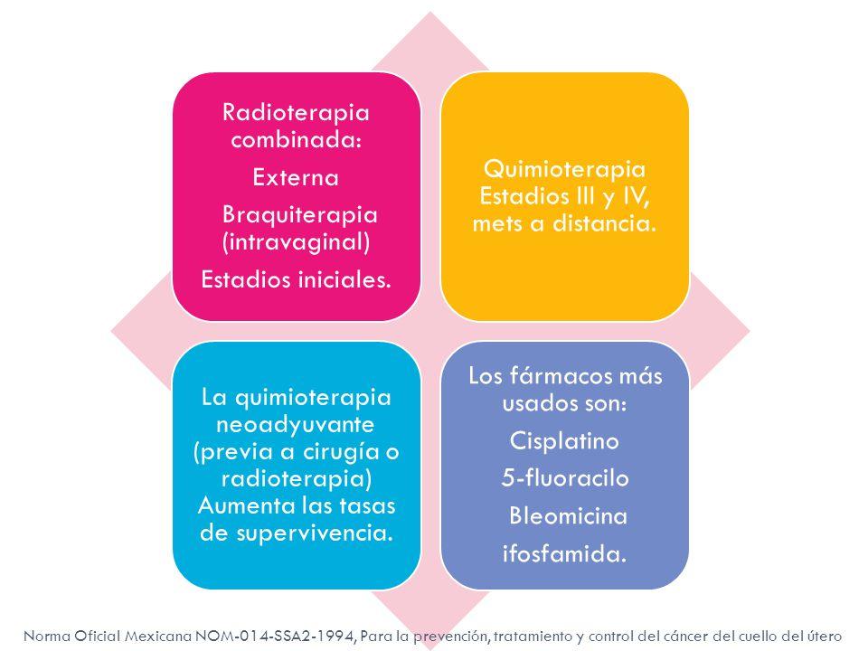 Radioterapia combinada: Externa Braquiterapia (intravaginal) Estadios iniciales. Quimioterapia Estadios III y IV, mets a distancia. La quimioterapia n