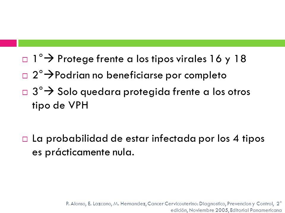 1° Protege frente a los tipos virales 16 y 18 2° Podrian no beneficiarse por completo 3° Solo quedara protegida frente a los otros tipo de VPH La prob