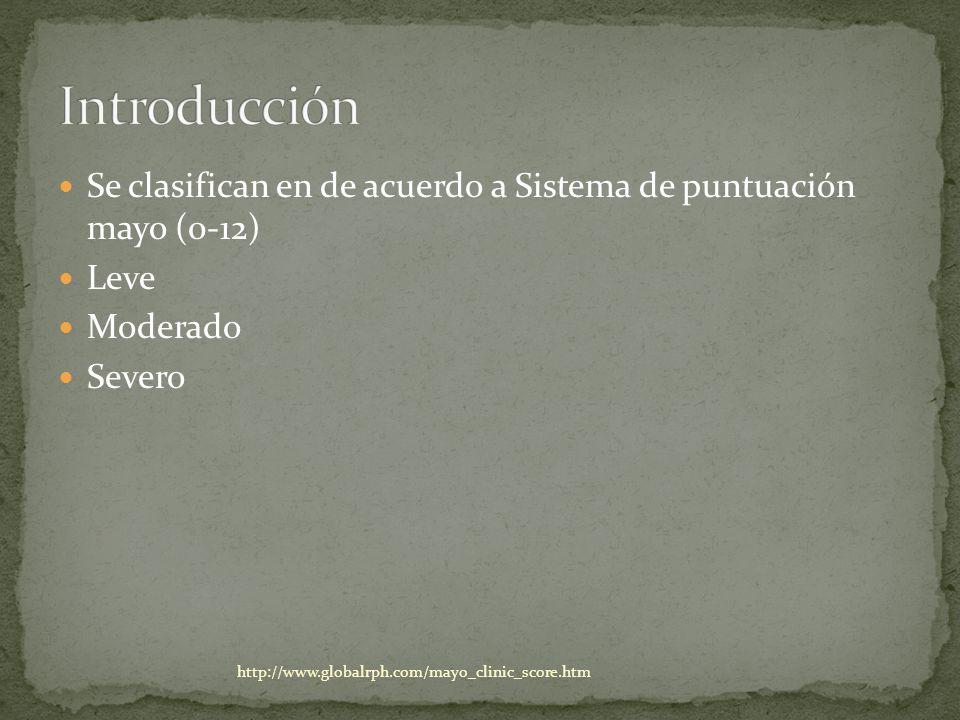 Se clasifican en de acuerdo a Sistema de puntuación mayo (0-12) Leve Moderado Severo http://www.globalrph.com/mayo_clinic_score.htm