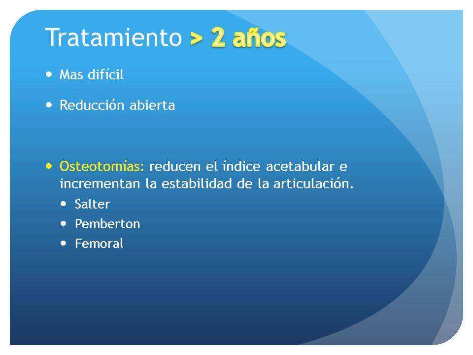 Mas difícil Reducción abierta Osteotomías: reducen el índice acetabular e incrementan la estabilidad de la articulación. Salter Pemberton Femoral