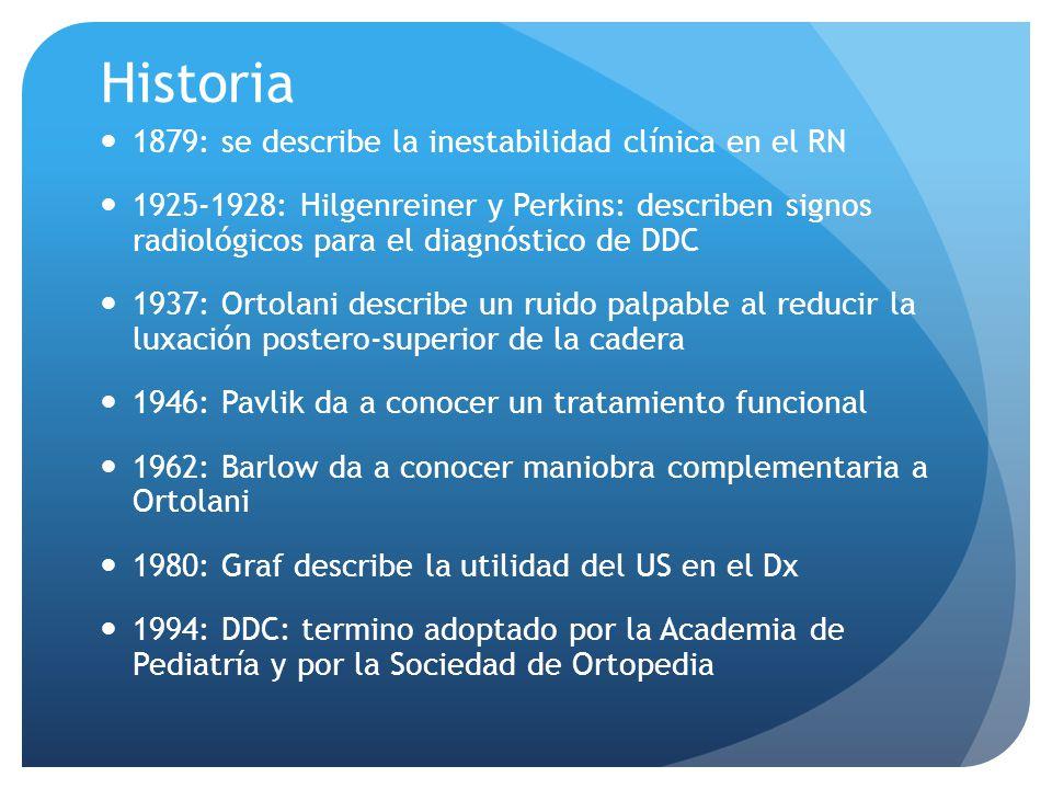 Historia 1879: se describe la inestabilidad clínica en el RN 1925-1928: Hilgenreiner y Perkins: describen signos radiológicos para el diagnóstico de D