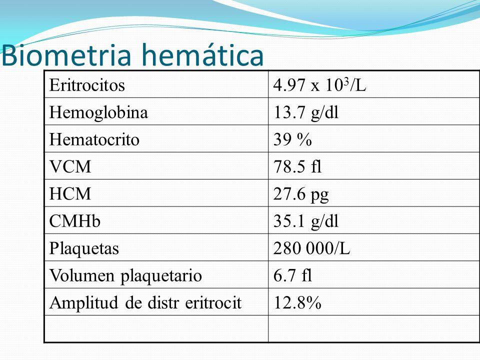 Biometria hemática FORMULA BLANCA Leucocitos6.33 10^3/mL Neutrófilos segmentados59% Bandas0% Eosinofilos1.1% Basófilos0.2% Monocitos8.5% Linfocitos2%
