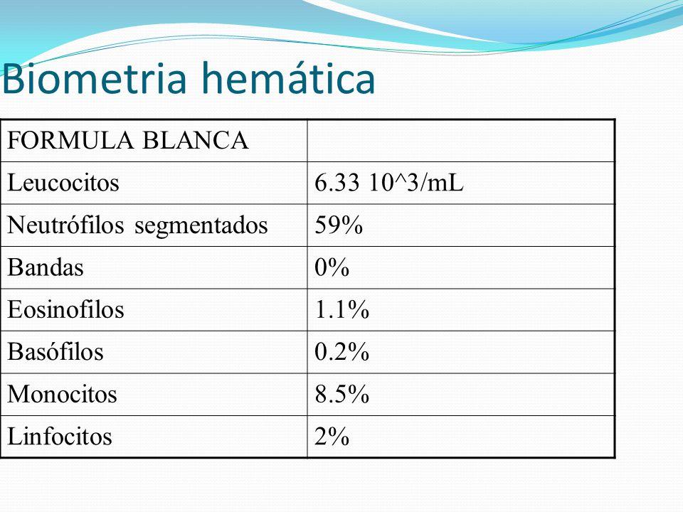 Química y electrolitos Glucosa87 mg/dl BUN14 mg/dl Creatinina0.74 mg/dl Cloro97.2 mEq/L Potasio4.03 mEq/L Sodio131.1 mg/dl