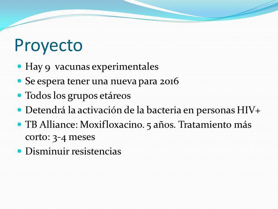 Proyecto Hay 9 vacunas experimentales Se espera tener una nueva para 2016 Todos los grupos etáreos Detendrá la activación de la bacteria en personas HIV+ TB Alliance: Moxifloxacino.