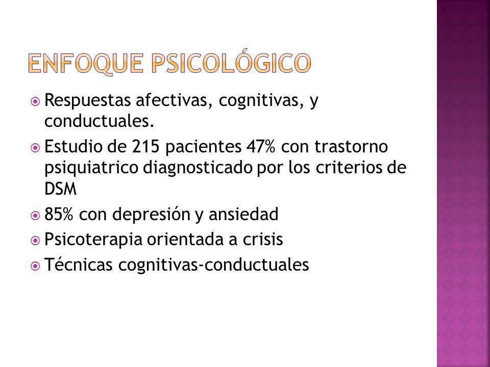 Respuestas afectivas, cognitivas, y conductuales. Estudio de 215 pacientes 47% con trastorno psiquiatrico diagnosticado por los criterios de DSM 85% c