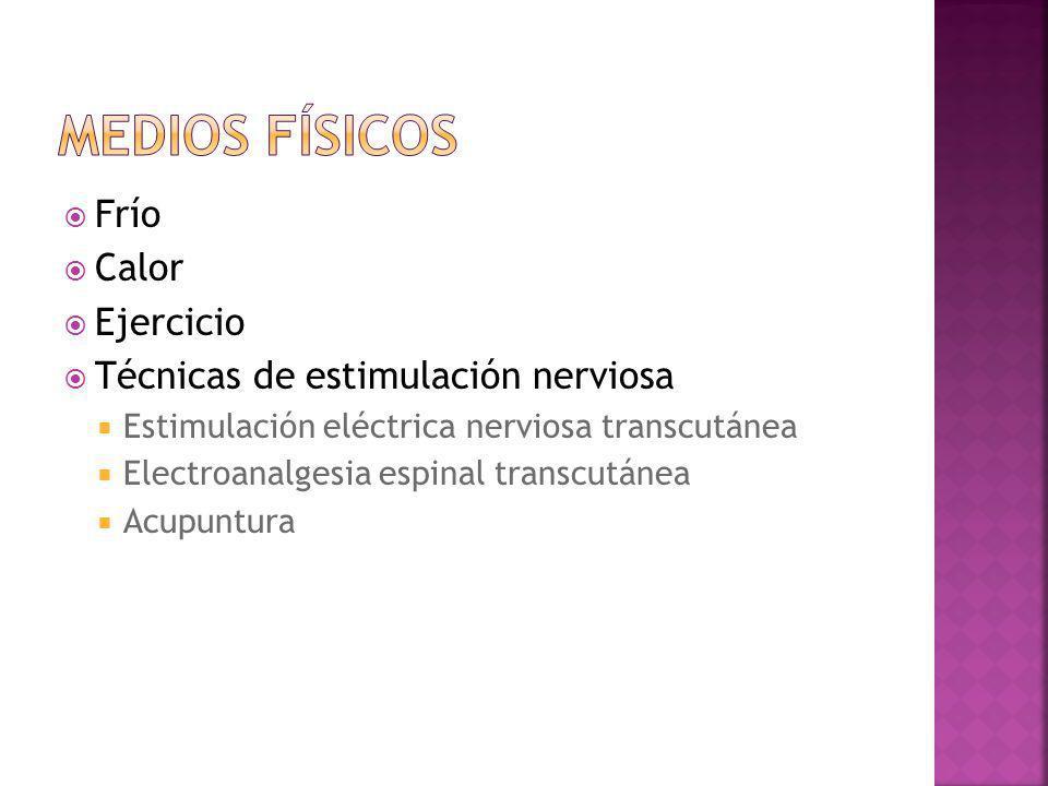 Frío Calor Ejercicio Técnicas de estimulación nerviosa Estimulación eléctrica nerviosa transcutánea Electroanalgesia espinal transcutánea Acupuntura