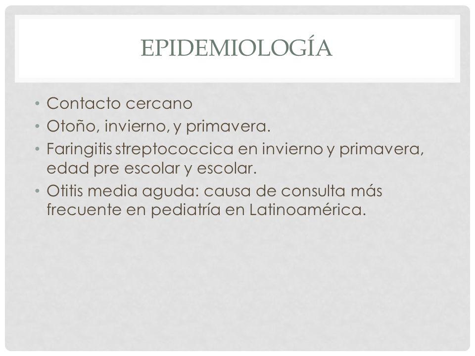 ETIOLOGÍA Agentes etiológicos más frecuentes: VSR, parainfluenza, influenza, adenoviruses, rhinoviruses, coronaviruses, parvovirus B19, Streptococcus pneumoniae Colonización orofaringea por Streptococo A