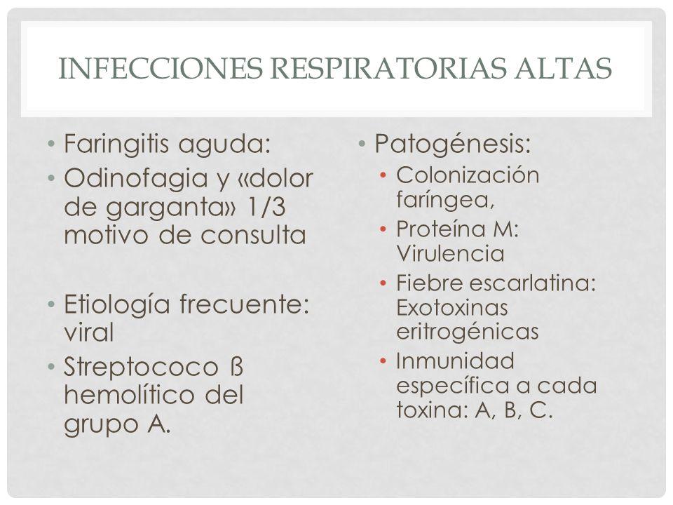 INFECCIONES RESPIRATORIAS ALTAS Faringitis aguda: Odinofagia y «dolor de garganta» 1/3 motivo de consulta Etiología frecuente: viral Streptococo ß hem