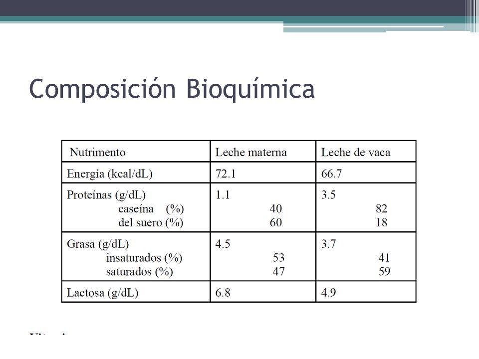 Composición Bioquímica
