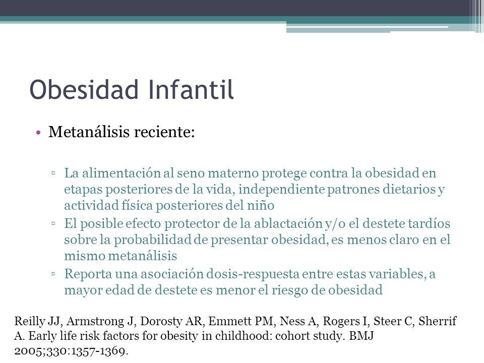 Obesidad Infantil Metanálisis reciente: La alimentación al seno materno protege contra la obesidad en etapas posteriores de la vida, independiente pat