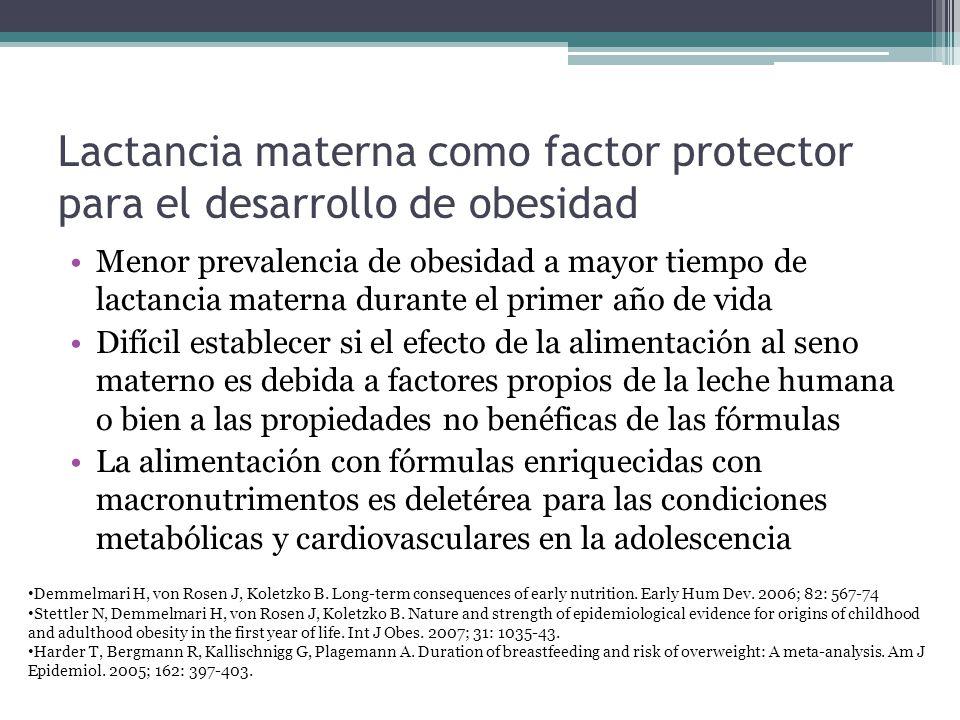 Lactancia materna como factor protector para el desarrollo de obesidad Menor prevalencia de obesidad a mayor tiempo de lactancia materna durante el pr