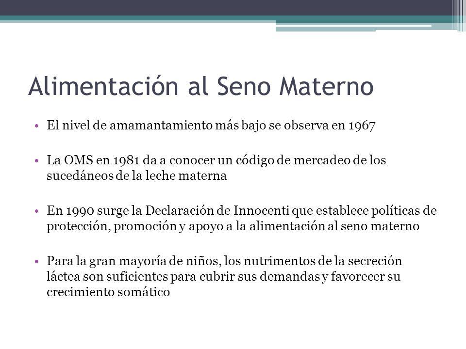 Alimentación al Seno Materno El nivel de amamantamiento más bajo se observa en 1967 La OMS en 1981 da a conocer un código de mercadeo de los sucedáneo