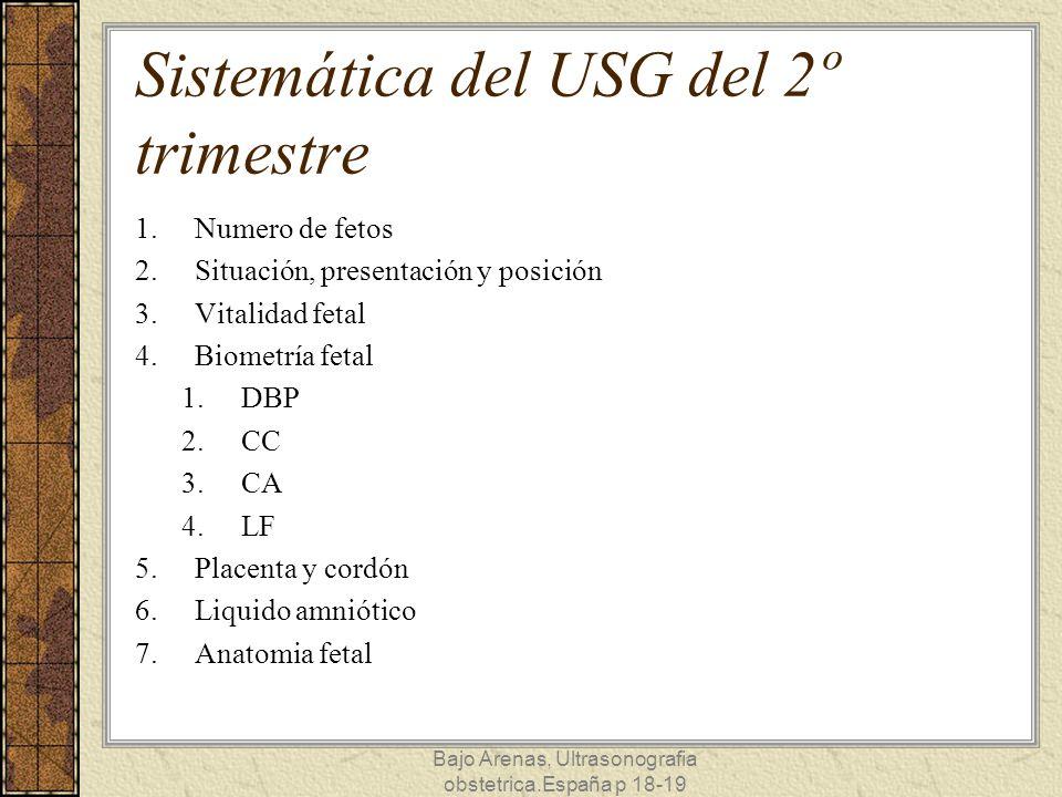 Sistemática del USG del 2º trimestre 1.Numero de fetos 2.Situación, presentación y posición 3.Vitalidad fetal 4.Biometría fetal 1.DBP 2.CC 3.CA 4.LF 5