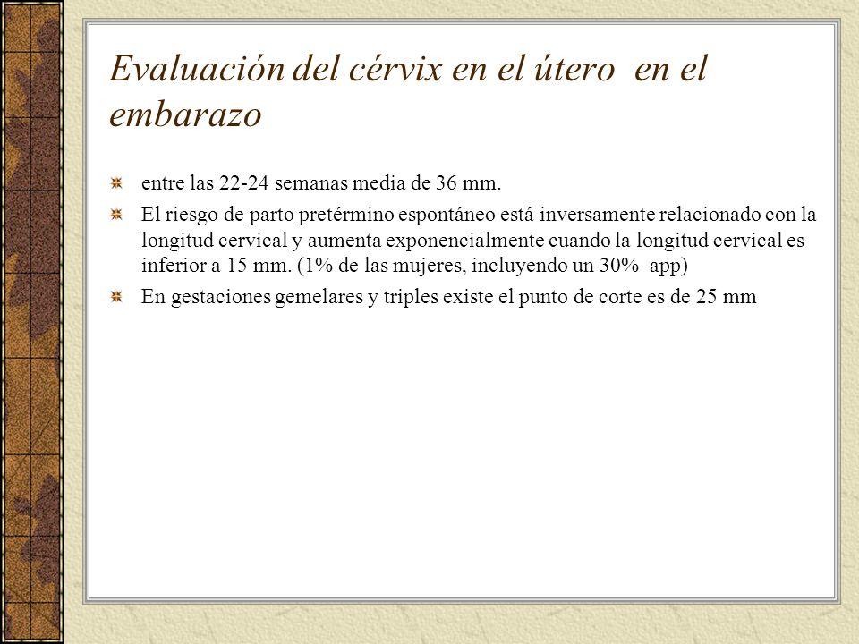 Evaluación del cérvix en el útero en el embarazo entre las 22-24 semanas media de 36 mm. El riesgo de parto pretérmino espontáneo está inversamente re