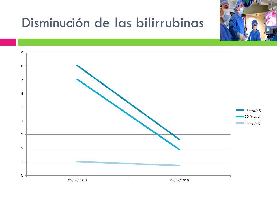 Disminución de las bilirrubinas