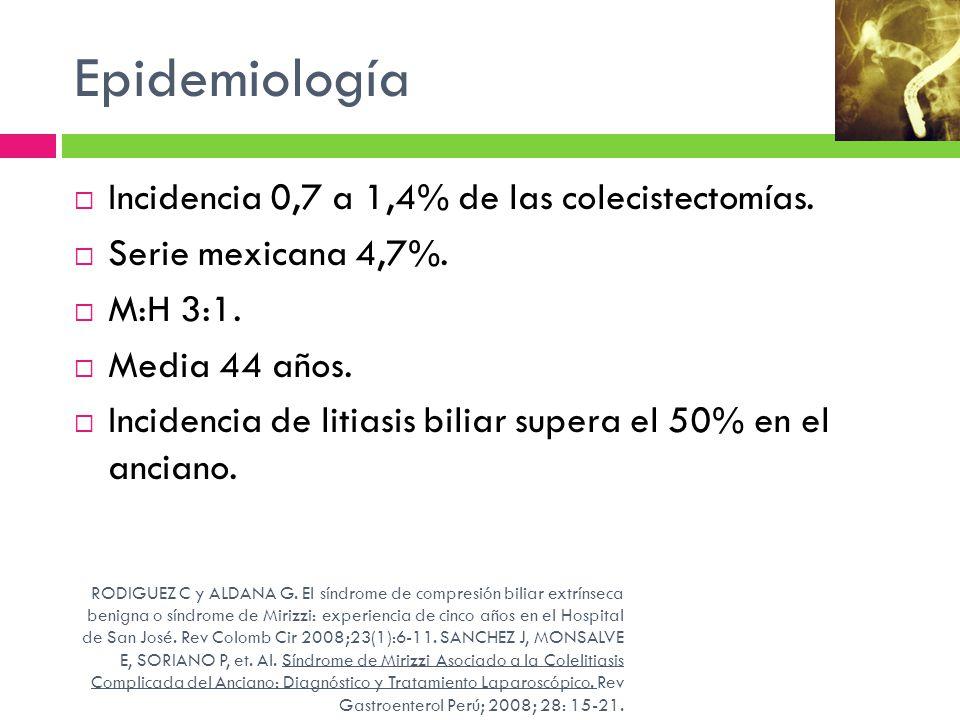 Epidemiología Incidencia 0,7 a 1,4% de las colecistectomías. Serie mexicana 4,7%. M:H 3:1. Media 44 años. Incidencia de litiasis biliar supera el 50%