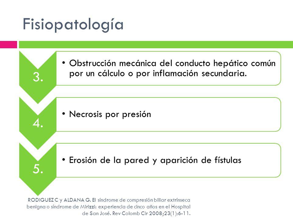 Fisiopatología 3. Obstrucción mecánica del conducto hepático común por un cálculo o por inflamación secundaria. 4. Necrosis por presión 5. Erosión de