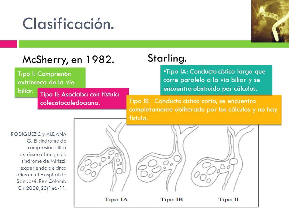 Clasificación. McSherry, en 1982. Starling. Tipo I: Compresión extrínseca de la vía biliar. Tipo II: Asociaba con fístula colecistocoledociana. Tipo I