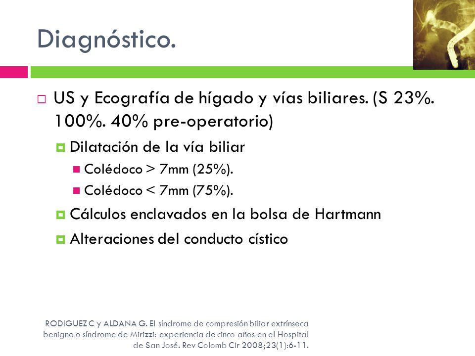 Diagnóstico. US y Ecografía de hígado y vías biliares. (S 23%. 100%. 40% pre-operatorio) Dilatación de la vía biliar Colédoco > 7mm (25%). Colédoco <
