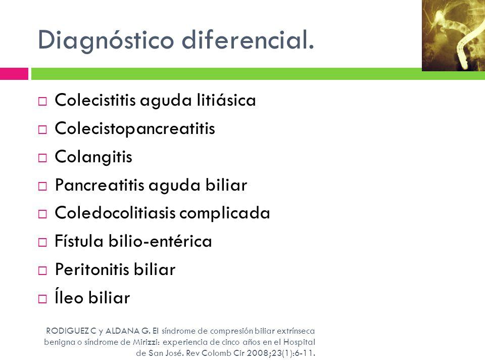 Diagnóstico diferencial. Colecistitis aguda litiásica Colecistopancreatitis Colangitis Pancreatitis aguda biliar Coledocolitiasis complicada Fístula b