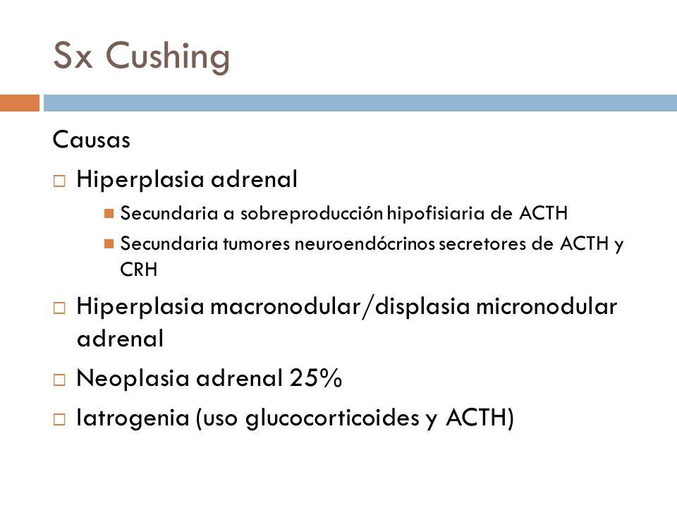 Sx Cushing Causas Hiperplasia adrenal Secundaria a sobreproducción hipofisiaria de ACTH Secundaria tumores neuroendócrinos secretores de ACTH y CRH Hi
