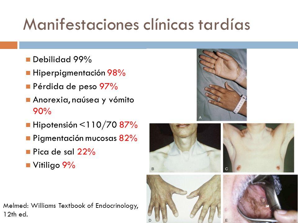 Manifestaciones clínicas tardías Debilidad 99% Hiperpigmentación 98% Pérdida de peso 97% Anorexia, naúsea y vómito 90% Hipotensión <110/70 87% Pigment