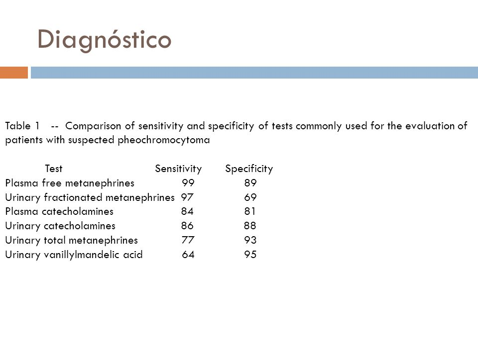 Diagnóstico Table 1 -- Comparison of sensitivity and specificity of tests commonly used for the evaluation of patients with suspected pheochromocytoma