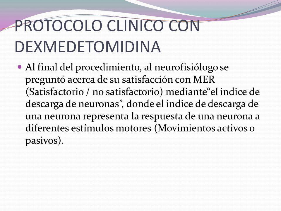 PROTOCOLO CLINICO CON DEXMEDETOMIDINA Al final de la operación, se pidió al cirujano calificar la calidad de la cartografía cerebral (MER) y la posibl