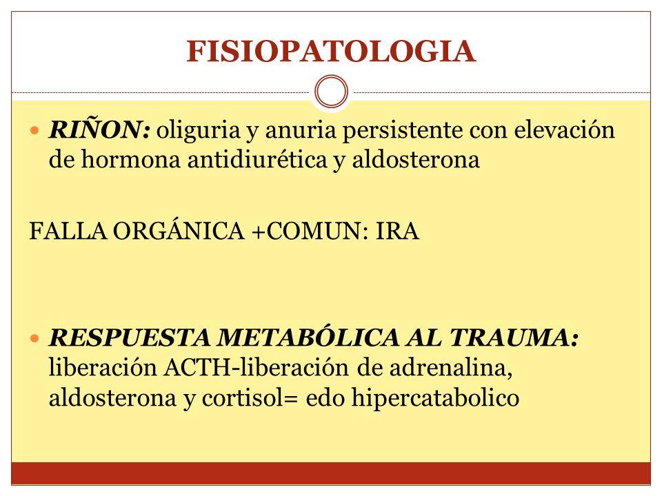 FISIOPATOLOGIA RIÑON: oliguria y anuria persistente con elevación de hormona antidiurética y aldosterona FALLA ORGÁNICA +COMUN: IRA RESPUESTA METABÓLI