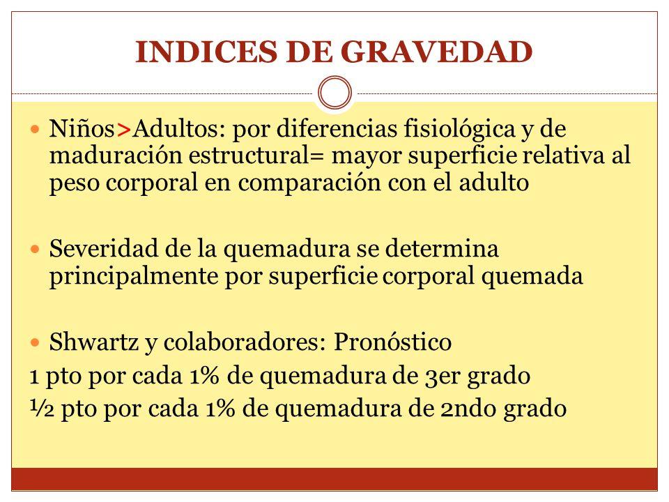 INDICES DE GRAVEDAD Niños>Adultos: por diferencias fisiológica y de maduración estructural= mayor superficie relativa al peso corporal en comparación