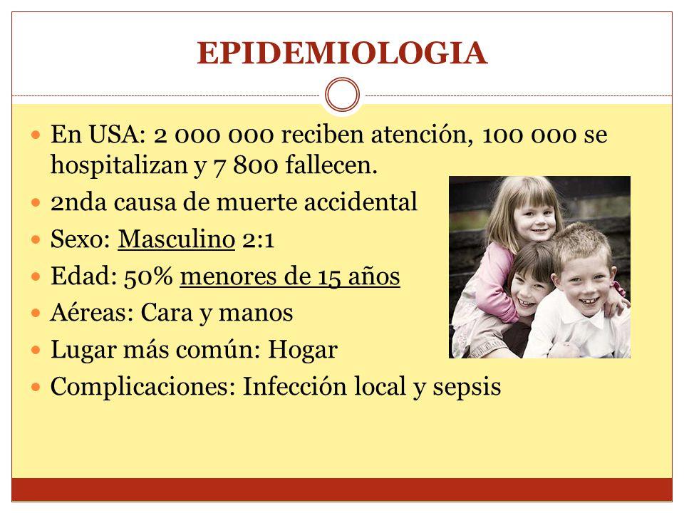 EPIDEMIOLOGIA En USA: 2 000 000 reciben atención, 100 000 se hospitalizan y 7 800 fallecen. 2nda causa de muerte accidental Sexo: Masculino 2:1 Edad: