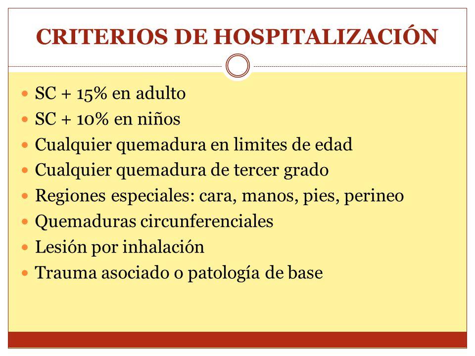 CRITERIOS DE HOSPITALIZACIÓN SC + 15% en adulto SC + 10% en niños Cualquier quemadura en limites de edad Cualquier quemadura de tercer grado Regiones