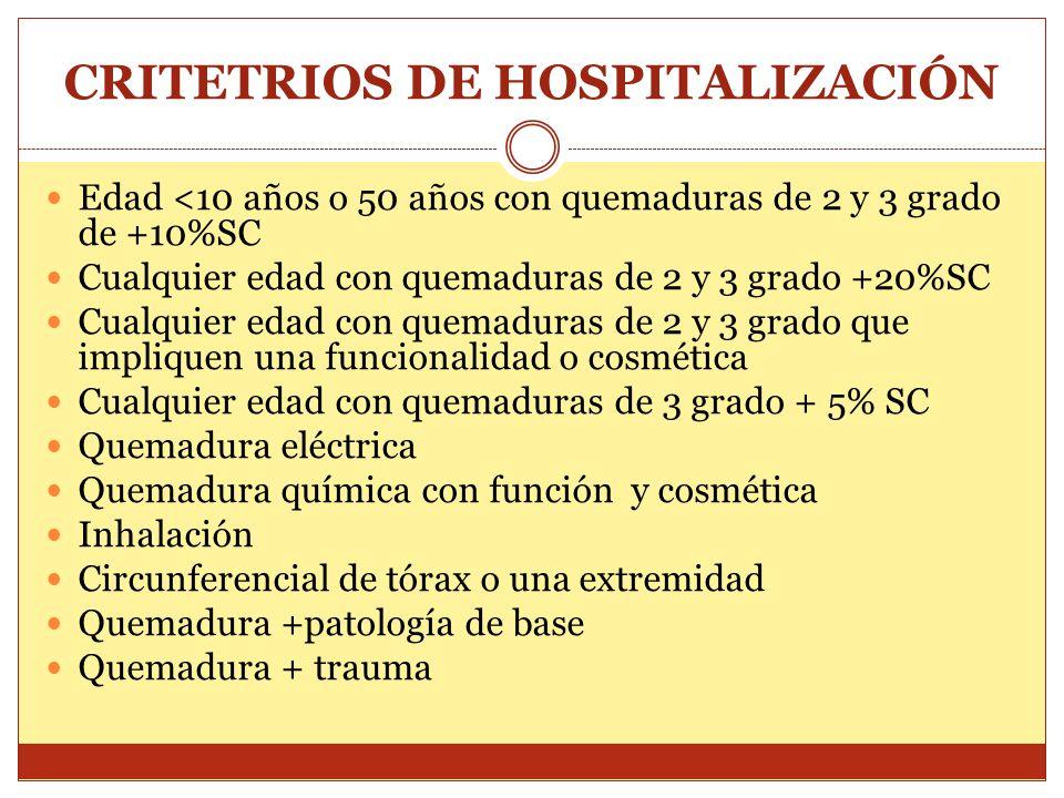 CRITETRIOS DE HOSPITALIZACIÓN Edad <10 años o 50 años con quemaduras de 2 y 3 grado de +10%SC Cualquier edad con quemaduras de 2 y 3 grado +20%SC Cual
