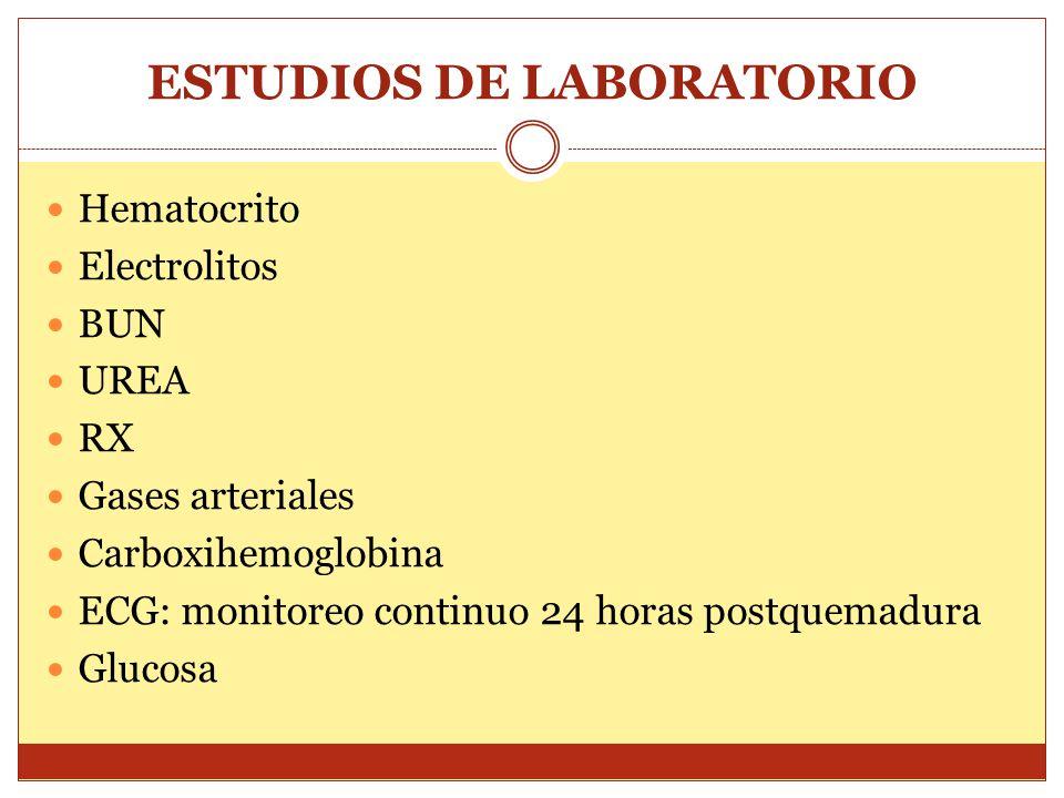 ESTUDIOS DE LABORATORIO Hematocrito Electrolitos BUN UREA RX Gases arteriales Carboxihemoglobina ECG: monitoreo continuo 24 horas postquemadura Glucos