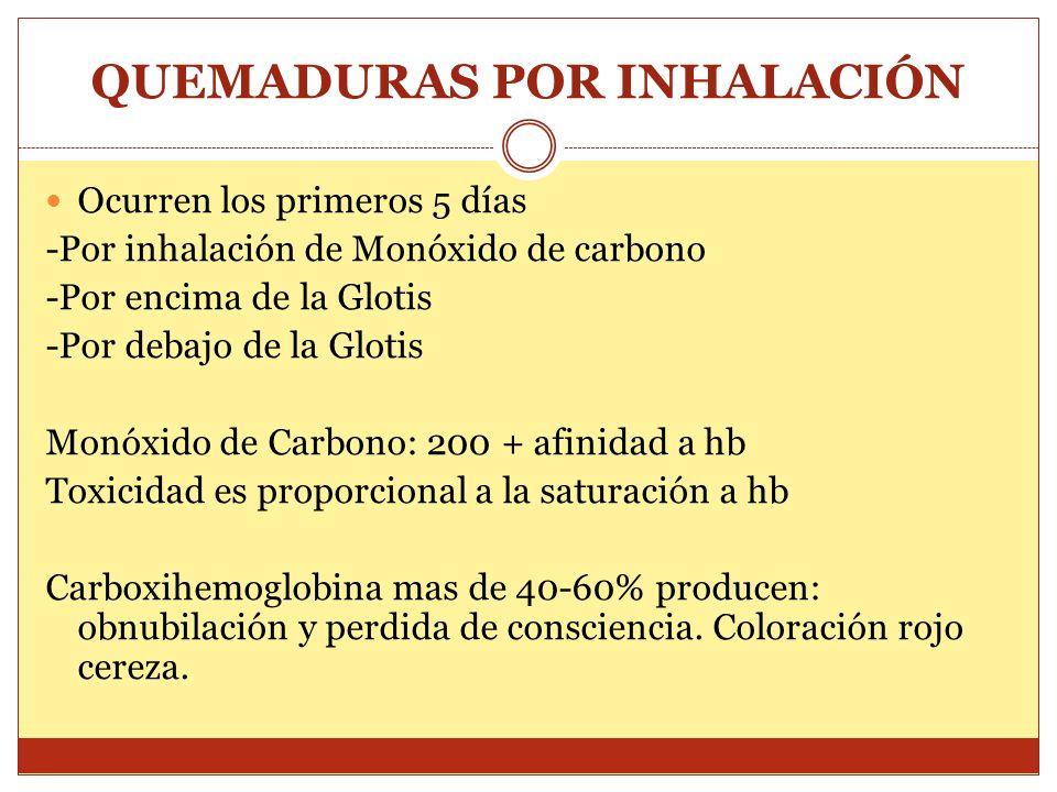 QUEMADURAS POR INHALACIÓN Ocurren los primeros 5 días -Por inhalación de Monóxido de carbono -Por encima de la Glotis -Por debajo de la Glotis Monóxid