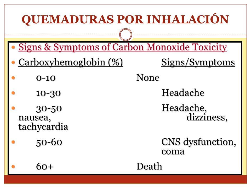 QUEMADURAS POR INHALACIÓN Signs & Symptoms of Carbon Monoxide Toxicity Signs & Symptoms of Carbon Monoxide Toxicity Carboxyhemoglobin (%)Signs/Symptom