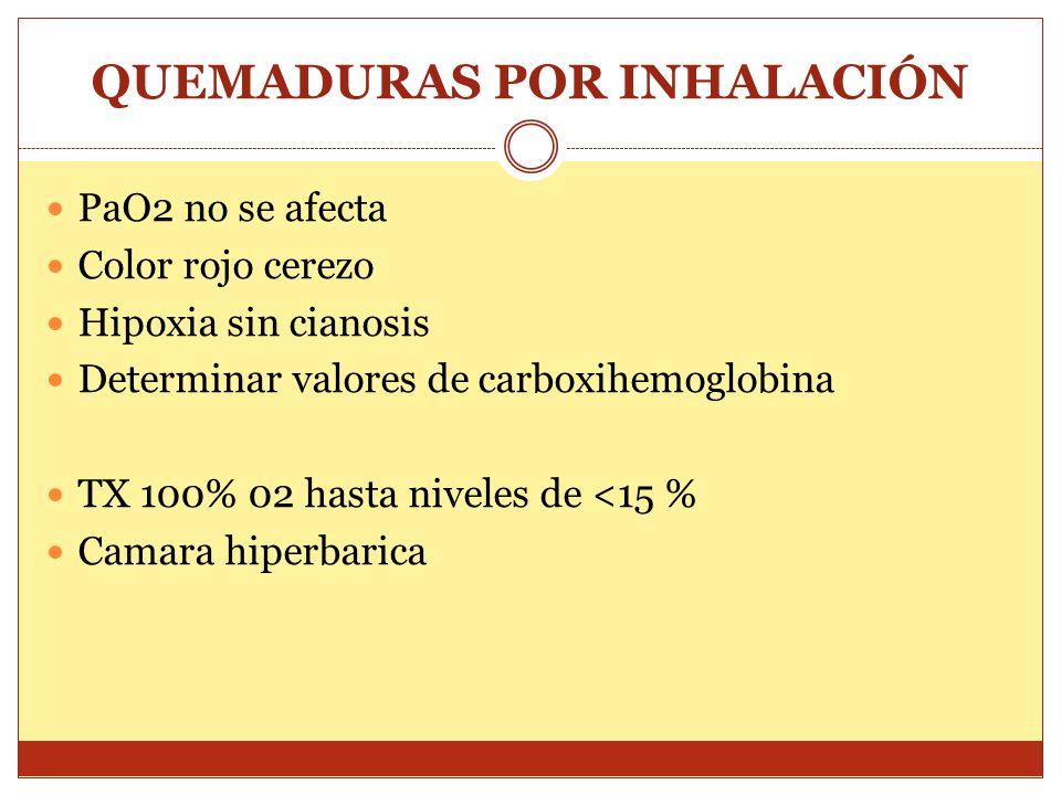 QUEMADURAS POR INHALACIÓN PaO2 no se afecta Color rojo cerezo Hipoxia sin cianosis Determinar valores de carboxihemoglobina TX 100% 02 hasta niveles de <15 % Camara hiperbarica