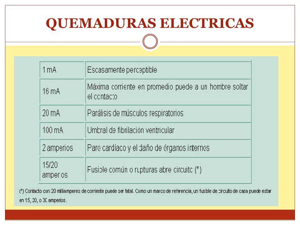 QUEMADURAS ELECTRICAS