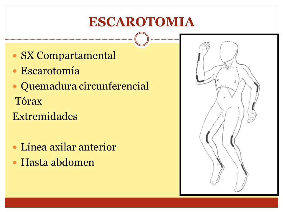 ESCAROTOMIA SX Compartamental Escarotomía Quemadura circunferencial Tórax Extremidades Línea axilar anterior Hasta abdomen