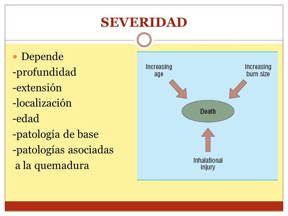 SEVERIDAD Depende -profundidad -extensión -localización -edad -patología de base -patologías asociadas a la quemadura