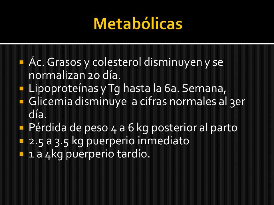 Ác. Grasos y colesterol disminuyen y se normalizan 2o día. Lipoproteínas y Tg hasta la 6a. Semana, Glicemia disminuye a cifras normales al 3er día. Pé