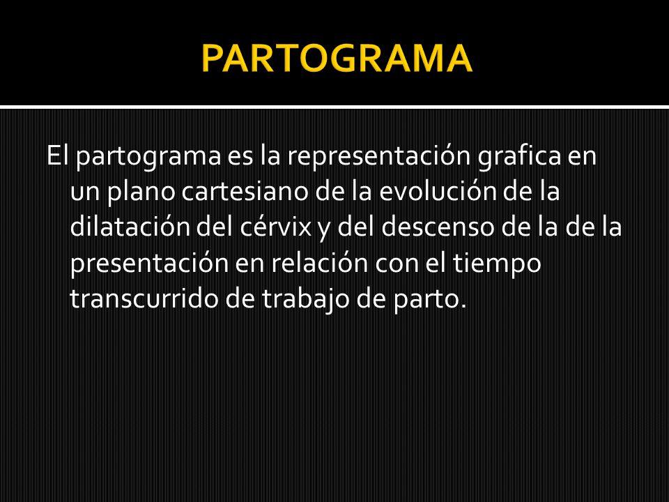 El partograma es la representación grafica en un plano cartesiano de la evolución de la dilatación del cérvix y del descenso de la de la presentación