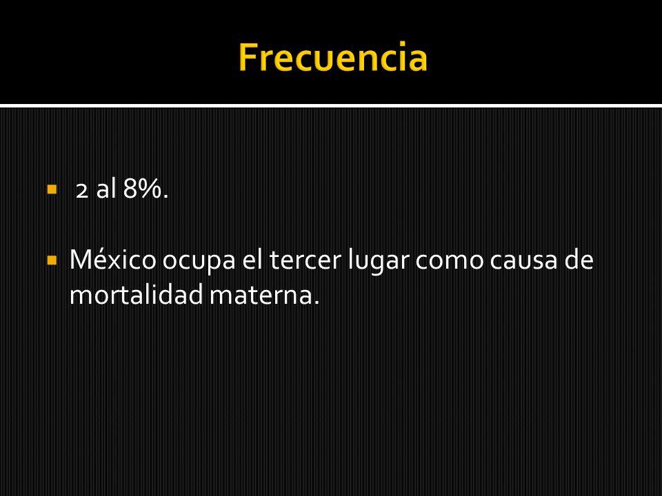 2 al 8%. México ocupa el tercer lugar como causa de mortalidad materna.