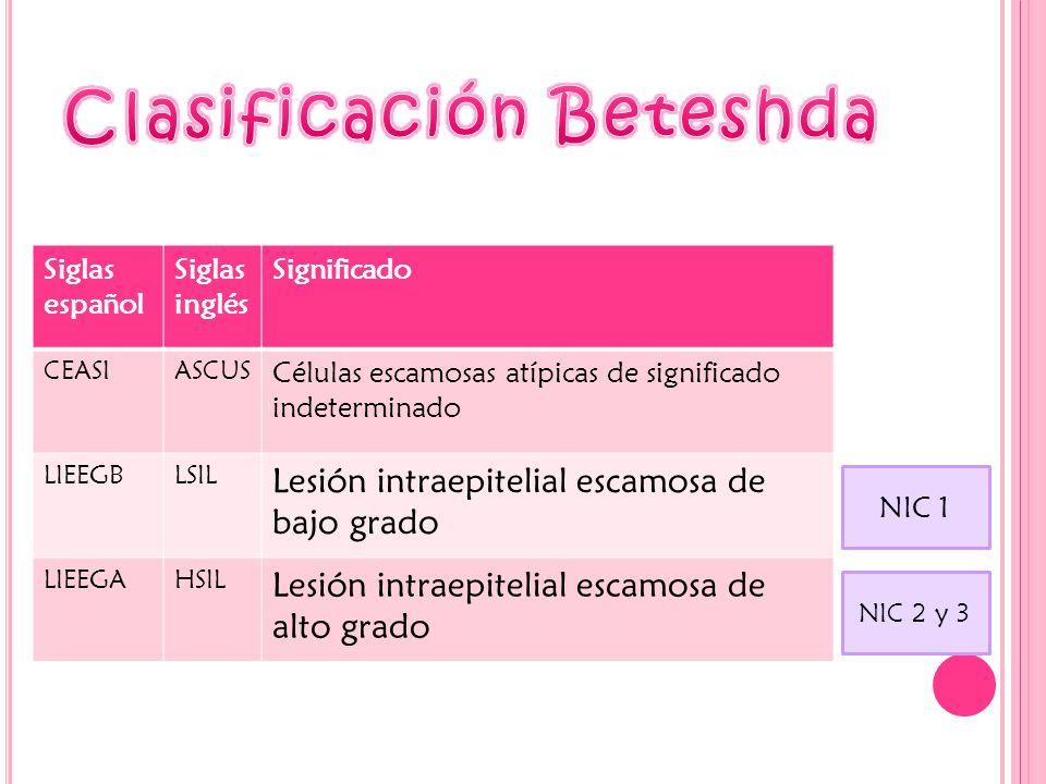 Siglas español Siglas inglés Significado CEASIASCUS Células escamosas atípicas de significado indeterminado LIEEGBLSIL Lesión intraepitelial escamosa de bajo grado LIEEGAHSIL Lesión intraepitelial escamosa de alto grado NIC 1 NIC 2 y 3